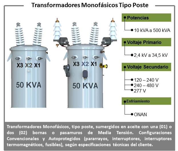 Foto Productos Monofasicos 2